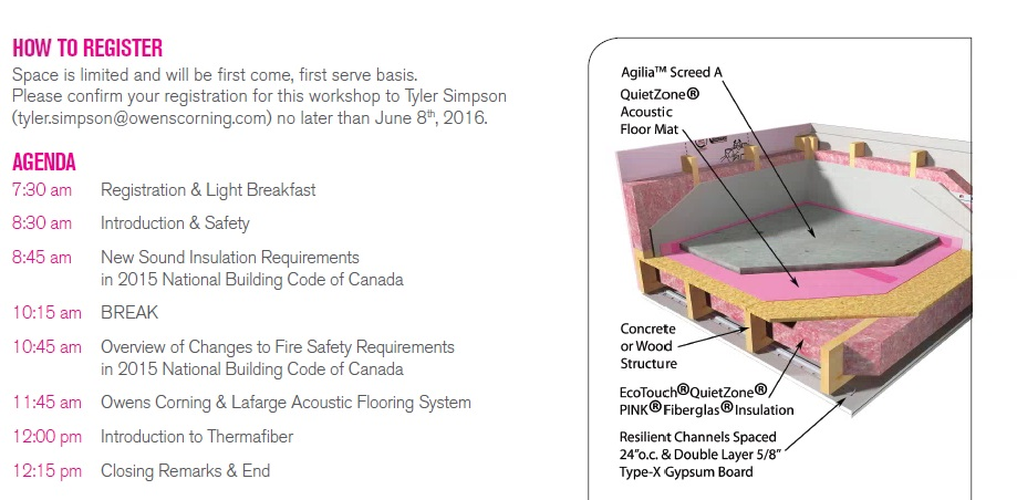Canada National Building Code Insulation